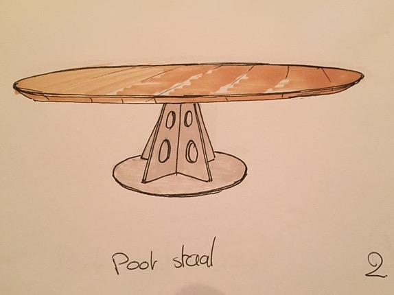 Schets ronde tafel